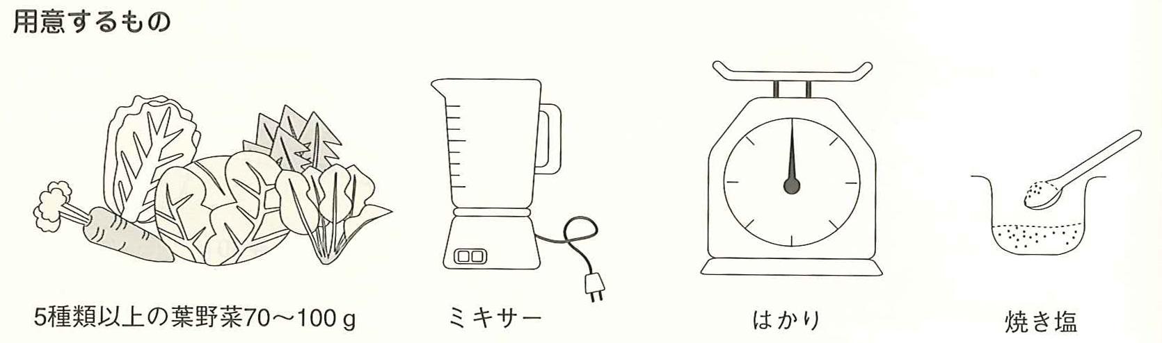 生菜食、青汁 甲田療法